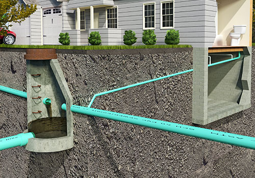 septic-systems